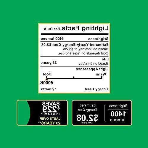 Sunco BR40 17W=100W, Dimmable, base, Flood Home - Star
