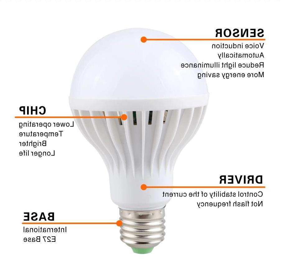 E27 Dawn Auto Light Energy